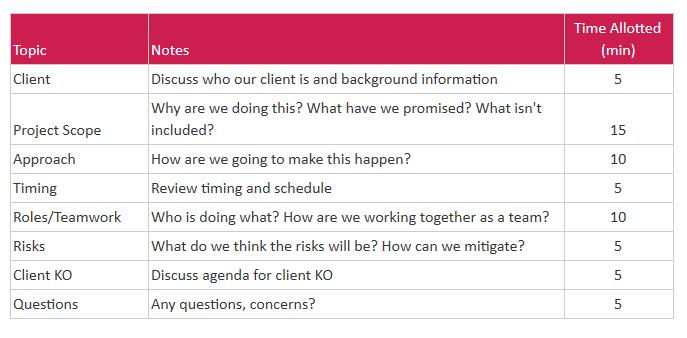 Meeting Agenda Image