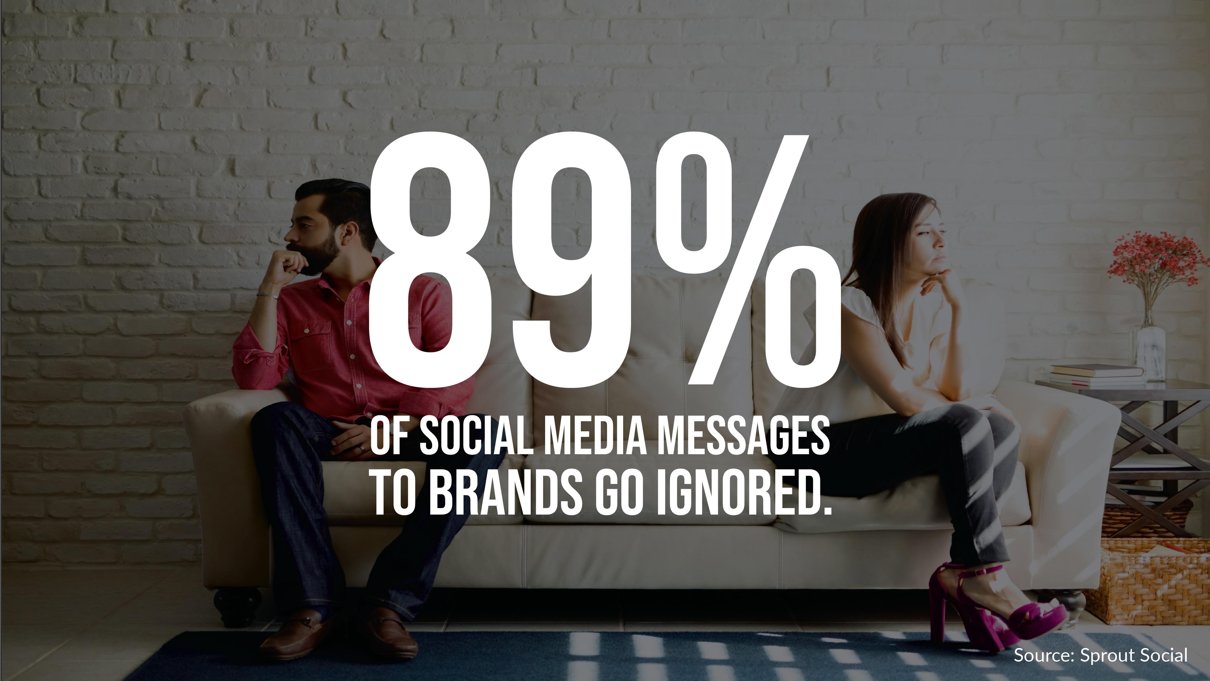 Social Media Stats Slideshow-04.jpg